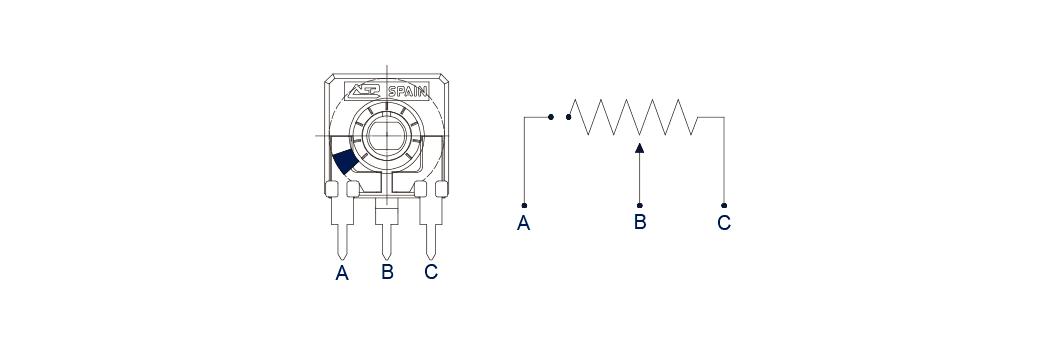 CA14-CE14-POT-CUT-TRACK-PCI