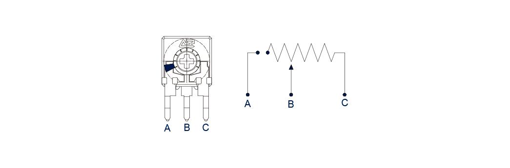 CA6-POT-CUT-TRACK-PCI
