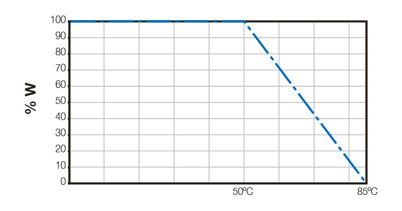 CA9-CE9-TEST-POWER-CURVE