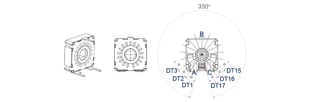 17DT ( Max. non overlapping V )