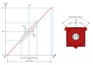Grafica QJ16-5