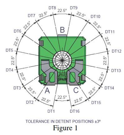 Figure1 CS14